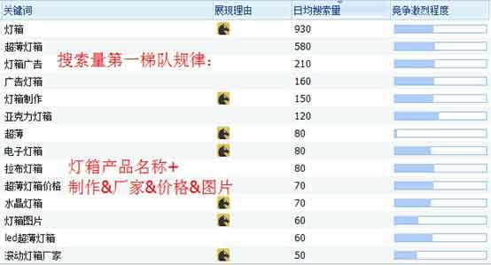【干货】3天3万词霸屏外推实战记录-千贝网