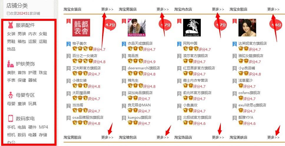 QQ图片20140906060625.jpg 淘宝客发帖推广:找产品、选词,取文章标题的技巧 网赚项目 第1张