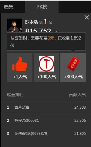 利用时事热点《罗永浩PK王自如》推广引流 网络推广 第2张