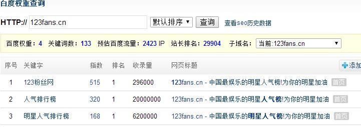 病毒式网络推广:利用明星引流之投票 网络推广 第7张
