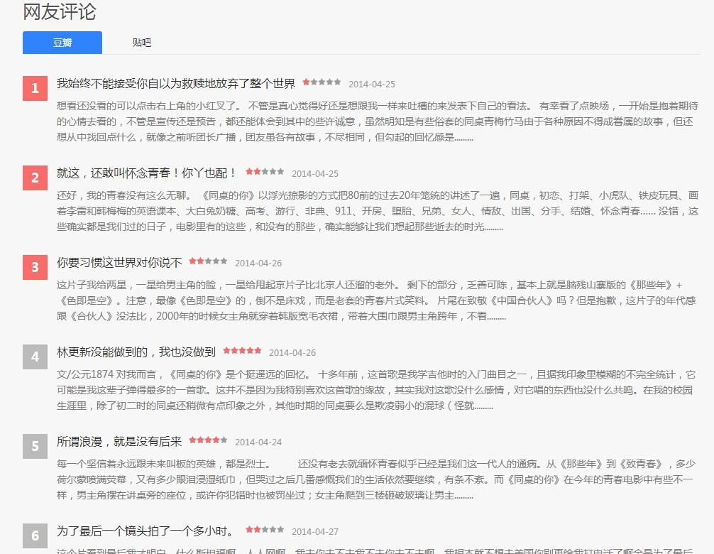 豆瓣电影之引流篇 网络推广 第3张