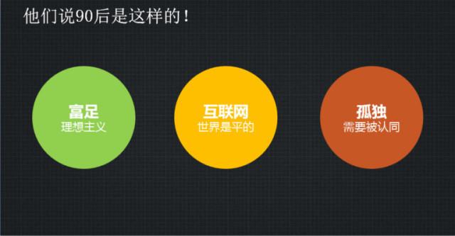 QQ兴趣部落营销:90后的社交金库-千贝网