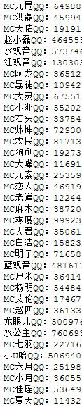 MC网络红人QQ