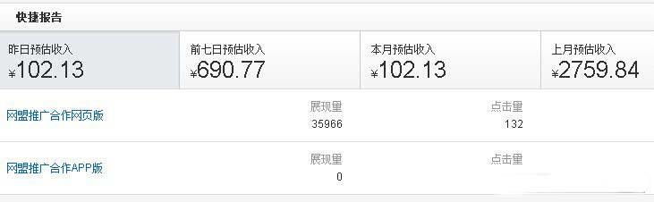 百度联盟上月收入2700元-千贝网