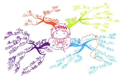 网赚新手利用三个网赚工具开启网赚引流之路