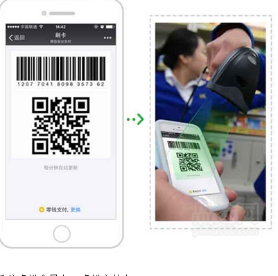 微信支付秒杀李嘉诚的理论,引领线下门店创新再创业