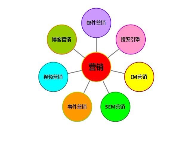 """如何""""裂变""""才是做推广、搞活动最核心的东西-千贝网"""