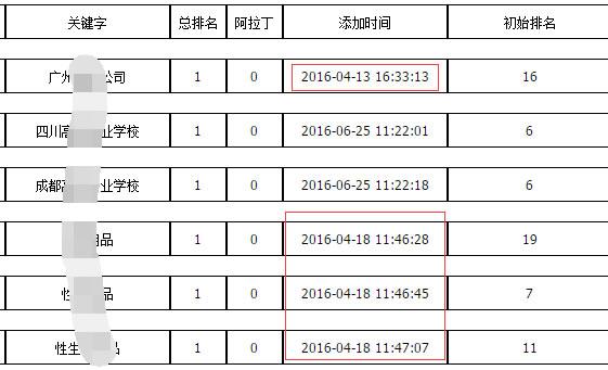 百度快速排名的七大谎言 SEO推广 第4张