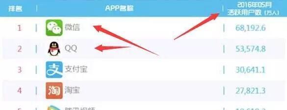 qq营销推广日曝光量1000其实很简单-千贝网