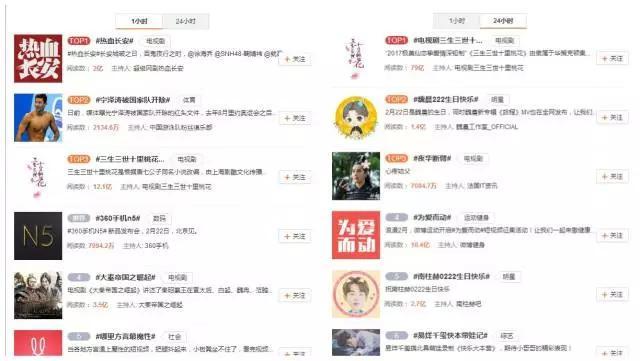 三生三世十里桃花下载为例 利用微博推广吸粉-千贝网