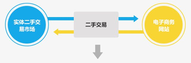 """灰色项目:利用假鲁大师修改配置销售""""假""""电脑-千贝网"""