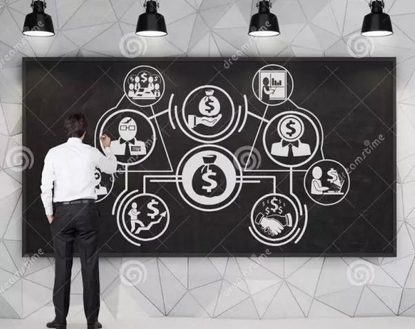 网络赚钱项目怎么去挖掘